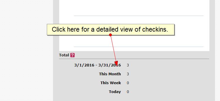 checkins-details